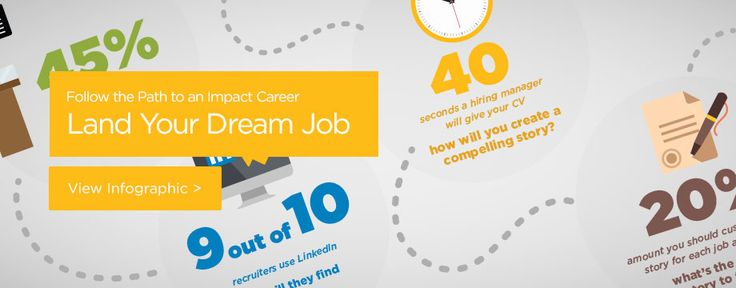 Walk of Life Consulting is the leading talent and #career advisory service in the #impact, #sustainability, CR and international development sectors. We guide change makers and career changers across private, non-profit and public sectors to achieve their #goals through improved strategies, assessments and market insights.
