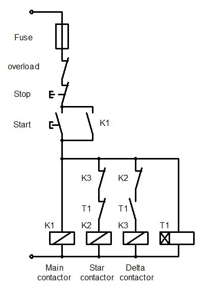 wiring 17th edition consumer unit diagram