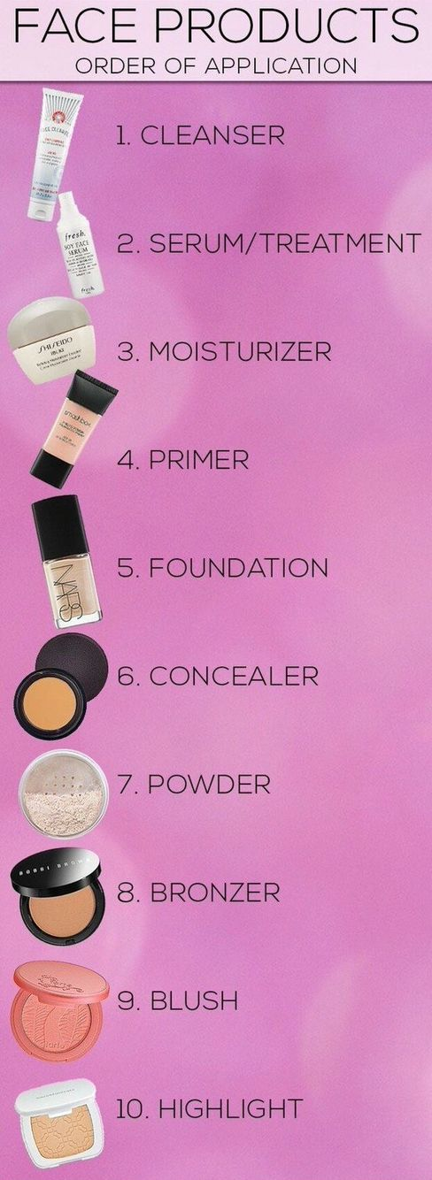 Order of Application - make the most of your makeup regimen!