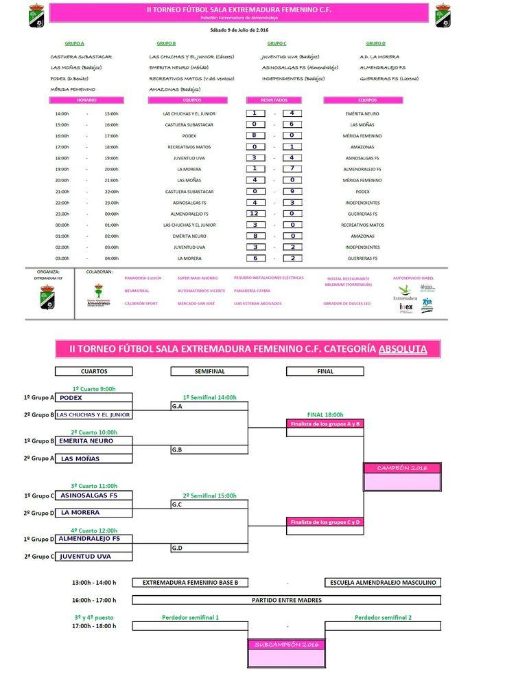 Resultados y clasificaciones. Empiezan los cuartos de final.  #EFCF #torneo #Almendralejo #futsal #verano