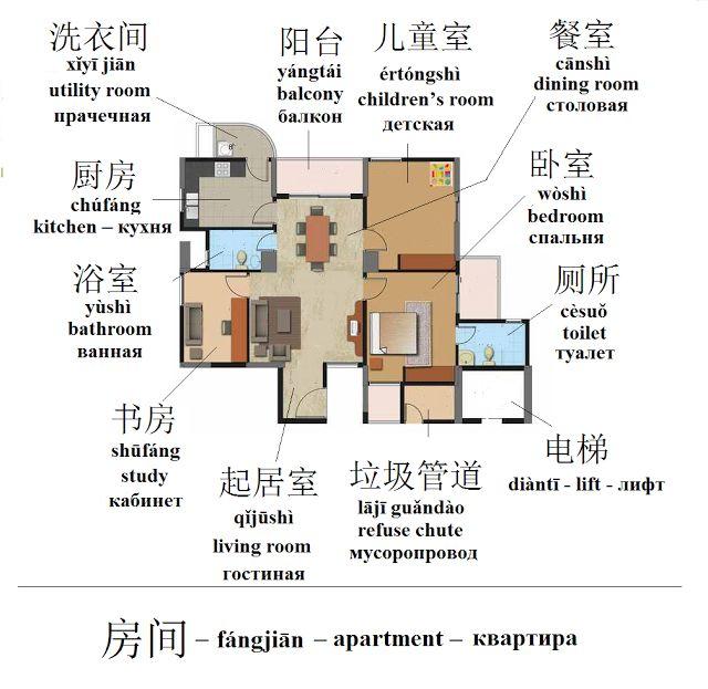 Mandarin Chinese From Scratch | Китайский язык с нуля: Chinese Vocabular - Китайские слова
