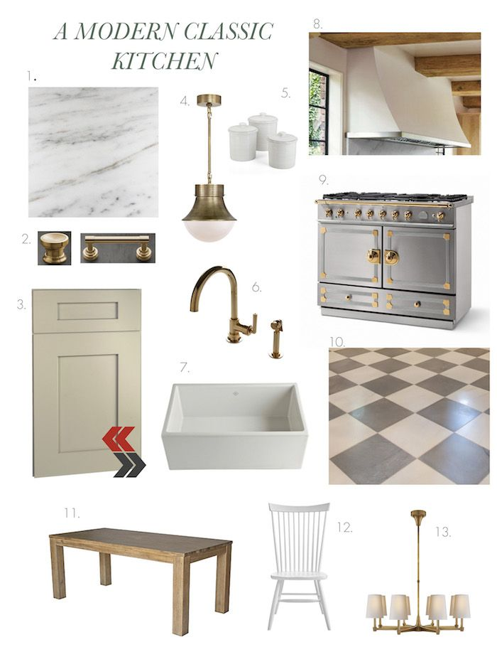 Must Have Elements For A Dream Kitchen: Current Dream Kitchen Design (elements Of Style)