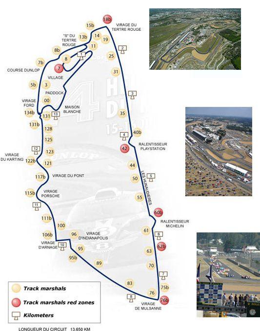 French Circuit de la Sarthe Le Mans 13.629km's