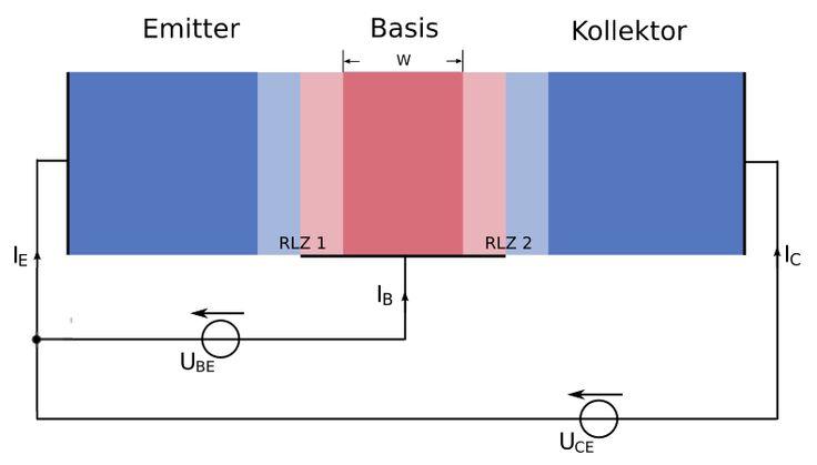 Scheme of bipolar junction transistor