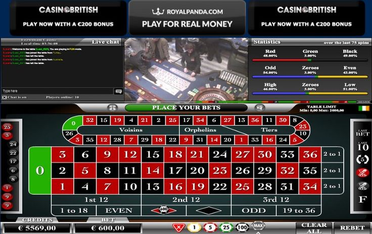 Search for profits by playing online roulette at dublinlivecasino.com