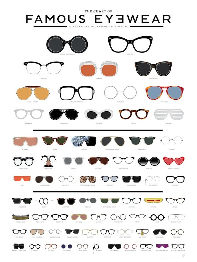 Infographic: The Most Iconic Eyewear in History | Image:  | Credit:Pop Chart Lab  | From WIRED.com