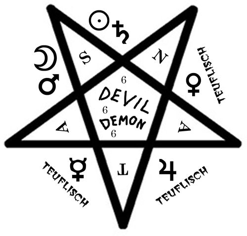 Satanic Pentagram - Bing Images. This is why culture gets wicca a darker identity. Because of the close relationship between symbols and hollywood.