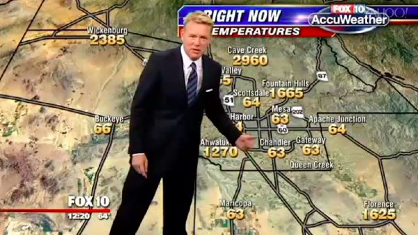 A weather reporter in Phoenix kept his cool when a digital weather map malfunctioned during his segment of a live newscast. Cory McCloskey from Fox 10 in Phoenix was delivering area temperatures when he noticed that a few of the numbers on the map did not add up. Like 1270 degrees in Ahwatukee, 2960 degrees in Cave Creek, and 2385 degrees in Wickenburg.