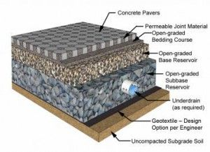 Pervious pavers are composed of several layers.