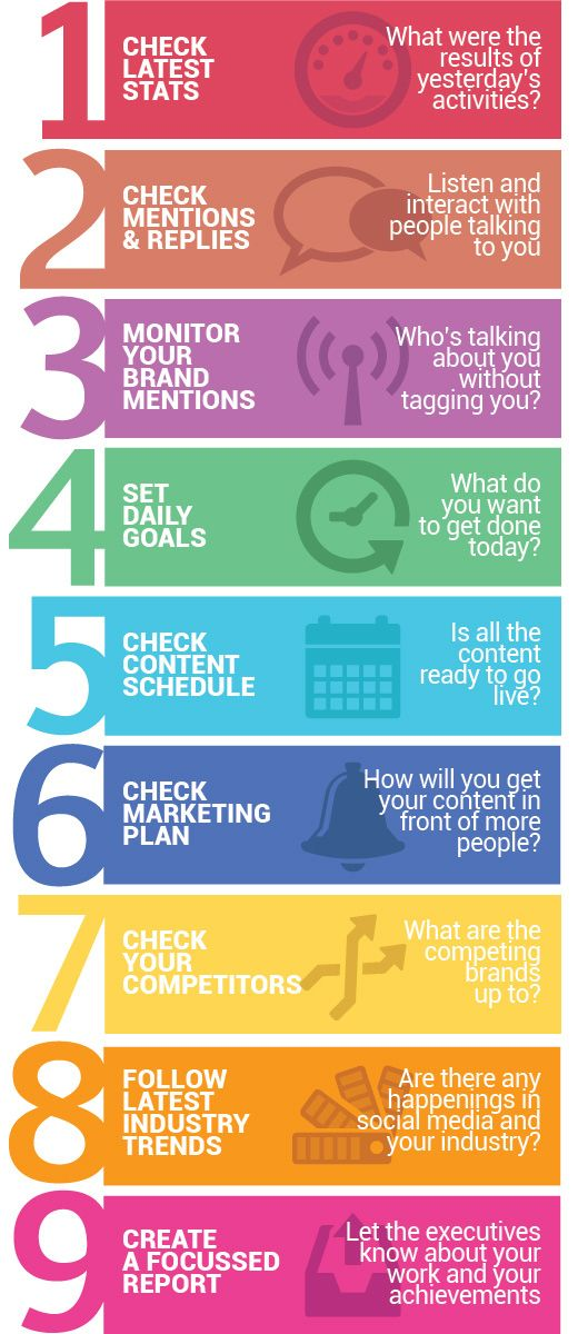 9 Social Media Tasks You Should Carry Out at the Start of Every Day #Infographic