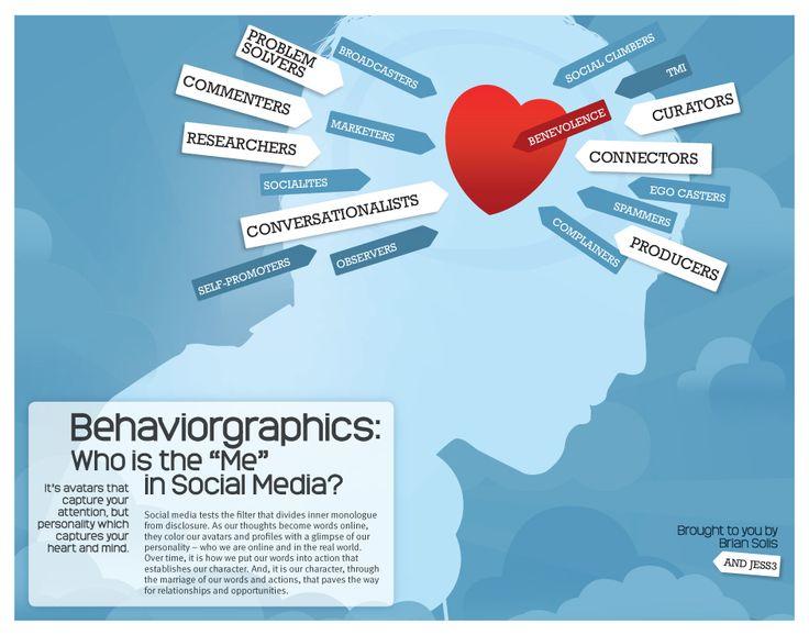 behaviorgraphic-poster-lg