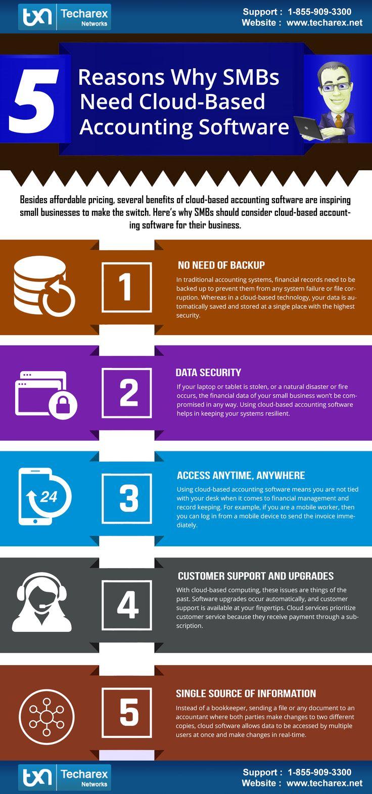Review QuickBooks Enterprise Solutions v. 8.0
