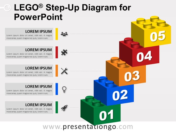 Lego Step-up Diagram For Powerpoint