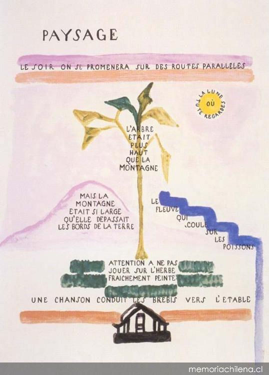 Memoria Chilena - Documentos    Vicente Huidobro