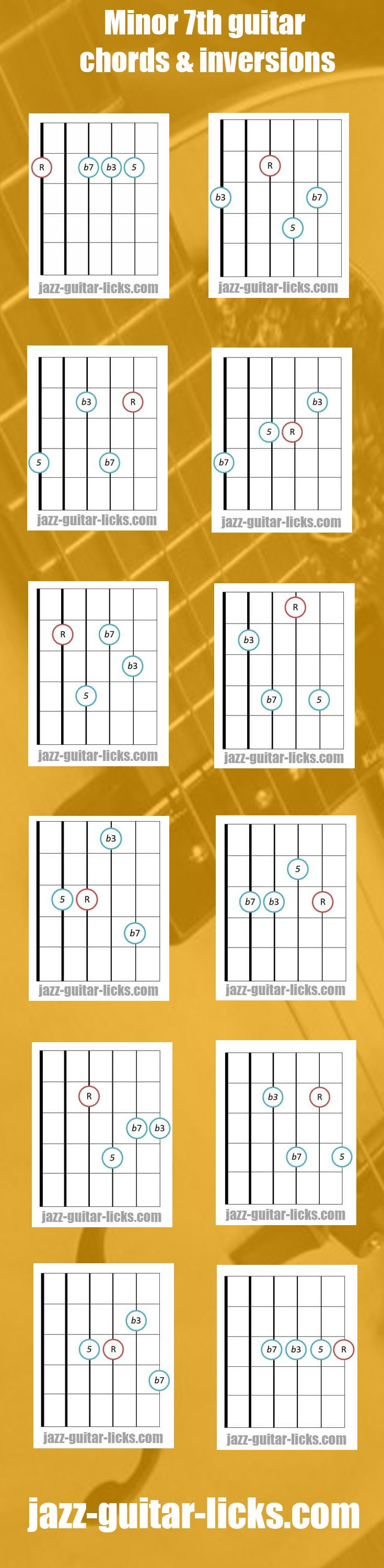 best 25 b minor guitar chord ideas on pinterest guitar scales