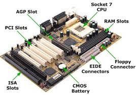La placa base, también conocida como placa madre, es la encargada de interconectar y dar soporte físico a todos los dispositivos internos de tu computadora.Su importancia radica en que dependiendo de cual elijas estarás delimitando la capacidad del equipo. De ella dependen todos los demás, como por ejemplo, la cantidad de memoria RAM y el tipo que podrás usar, el número de puertos USB o el número de unidades de disco duro. He elegido esta imagen porque aparecen los componentes de la placa…