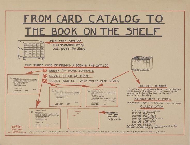 1930s Infographic!