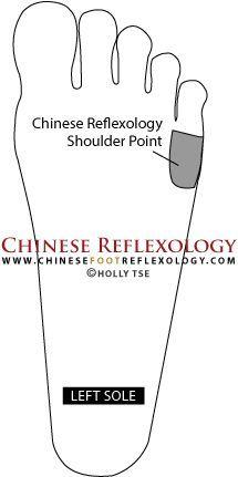 shoulder reflexology point