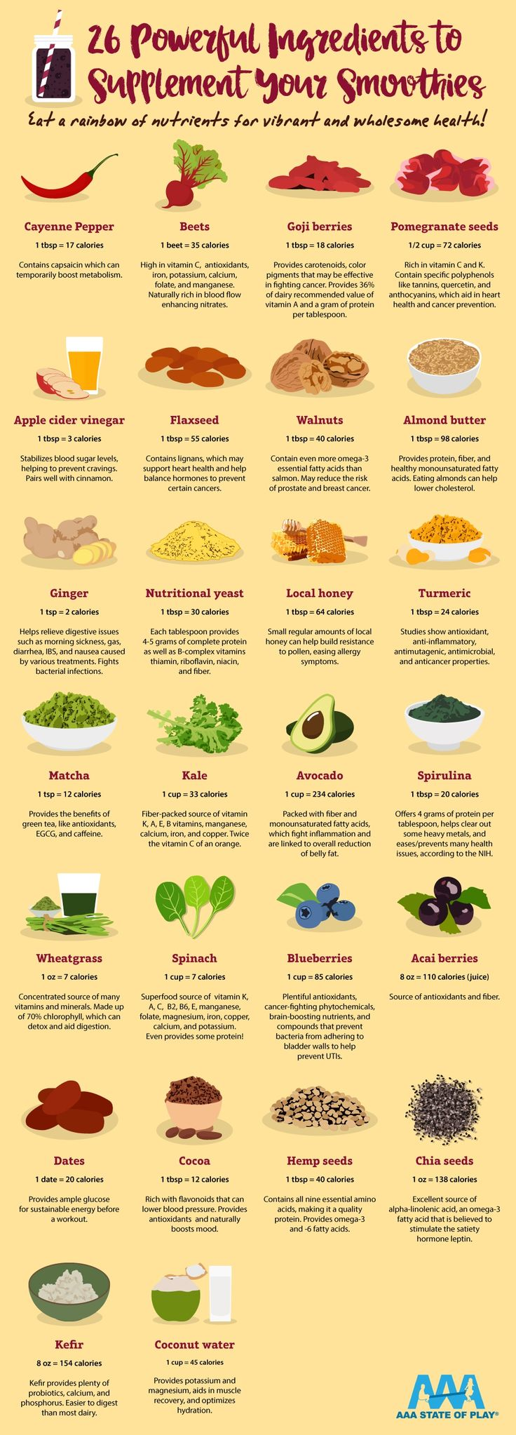 26 powerful ingredients to supplement your smoothies aaastateofplay com infographic