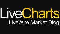 LiveCharts.co.uk stock market