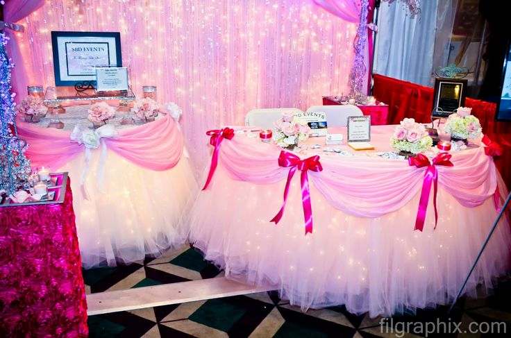 """My company    SBD Events were invited to participate in this year 'Teen Party Expo 2011""""  at the LA Convention Center. I had..."""