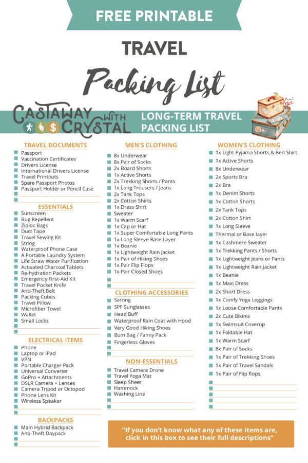 The Only Long Term Travel Packing List You Ll Ever Need Travel Packing Checklist Long Term Travel Packing Packing List For Travel