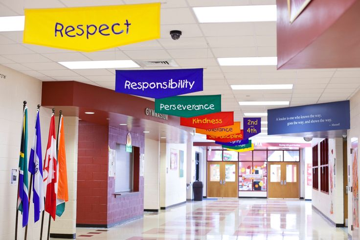 Classroom Decor Ideas Middle School ~ Hallway banners of habits school leader in me