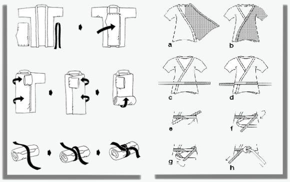 keikogi, folding  Link : http://www.sijundokan.com/images/how_to_fold_gi.jpg