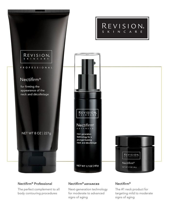 Health, Happiness and Health Promotion Revision skincare