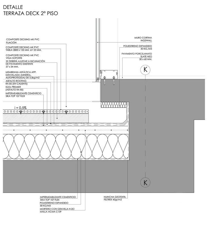 Building D.R.A.M,Detail 1