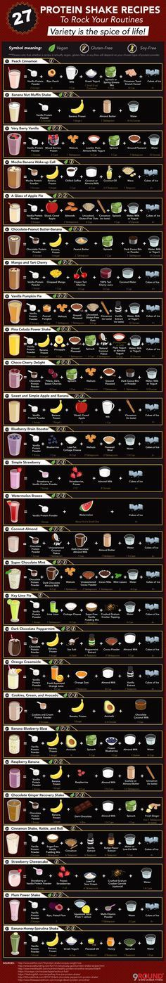 "27 Protein Shake Recipes to Rock Your Routines <a class=""pintag""…"