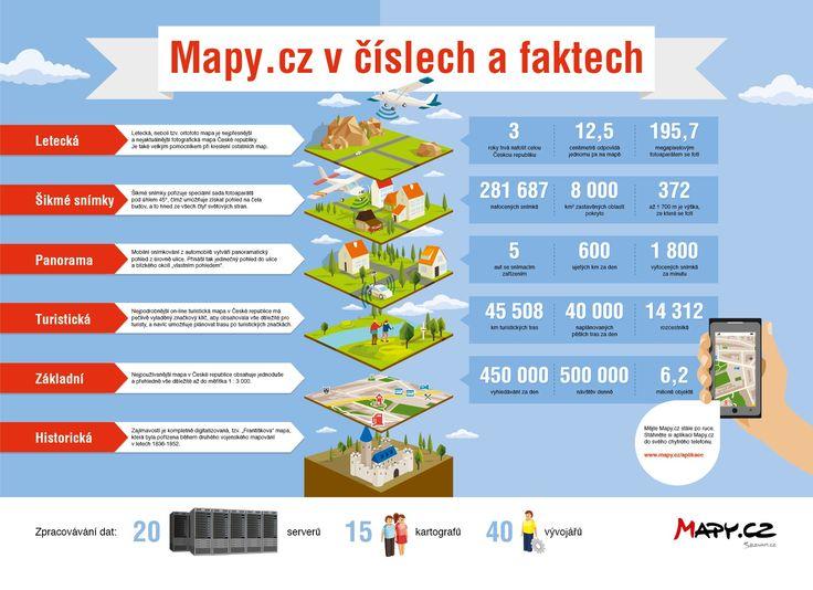Mapy.cz v číslech a faktech – co jste o nich nevěděli?