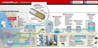 Resultado de imagen para planta potabilizadora de agua