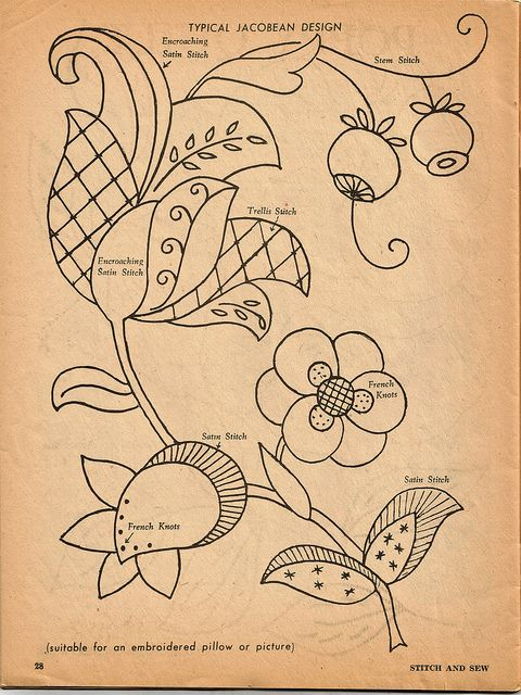 August 1968 Stitch and Sew 1 by cobaltgypsy, via Flickr