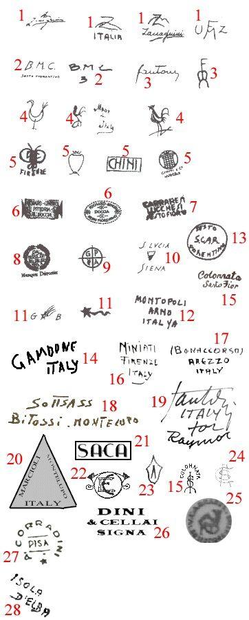 марки и клейма итальянская керамика TOSCANA 1