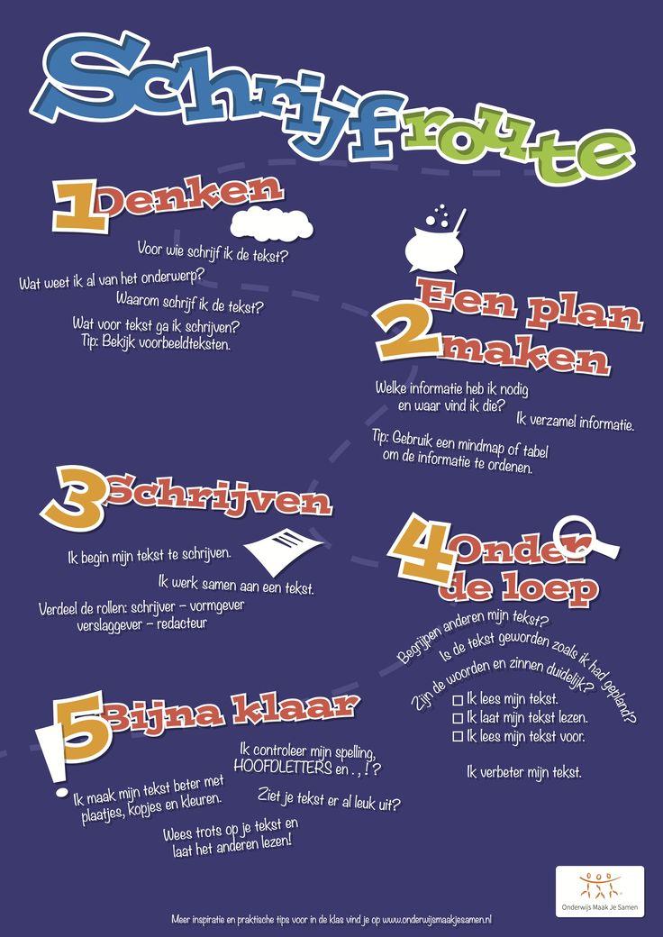 Gratis download: Poster Schrijfroute - Onderwijs Maak Je Samen — Onderwijs Maak Je Samen