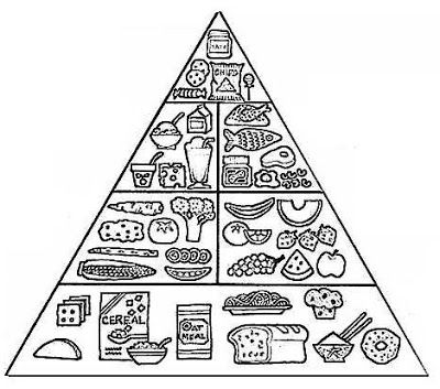 Menta m s chocolate recursos para educaci n infantil - Piramide alimenticia para colorear ...