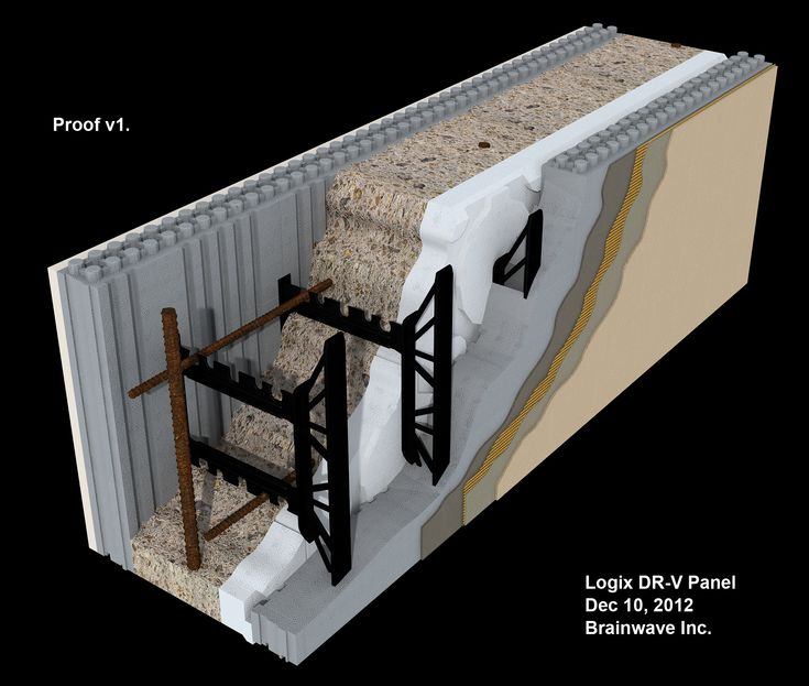 Logix icf insulated concrete forms icf construction Insulated block construction