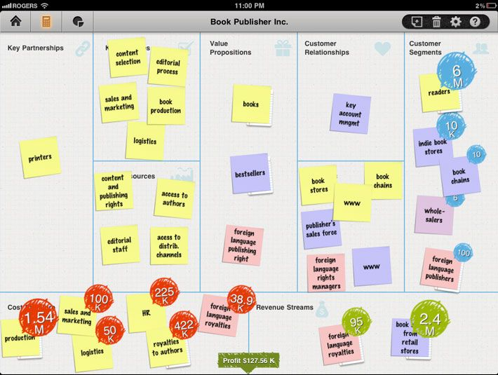 Business Model ToolBox: Toolbox for iPad combines the speed of a napkin sketch with the smarts of a spreadsheet. It enables you to map, test, and iterate your business ideas — fast.