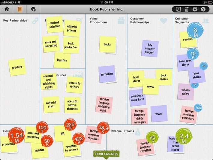 great business tools: Napkins Sketch, Startups Resources, Models Generation, Startups Application, Business Tools, Startups Ceo, Models Toolbox, Business Ideas, Business Models