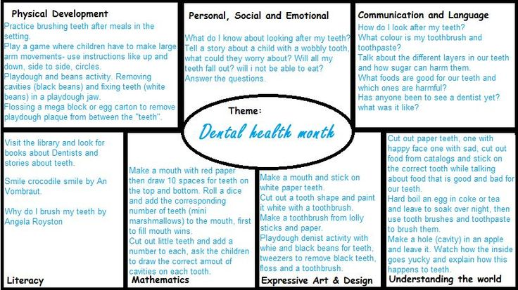 EYFS MediumTerm planning for Dental Health Month