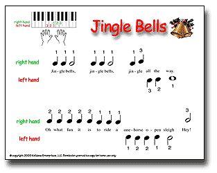 keyboard notes for malayalam christian songs pdf
