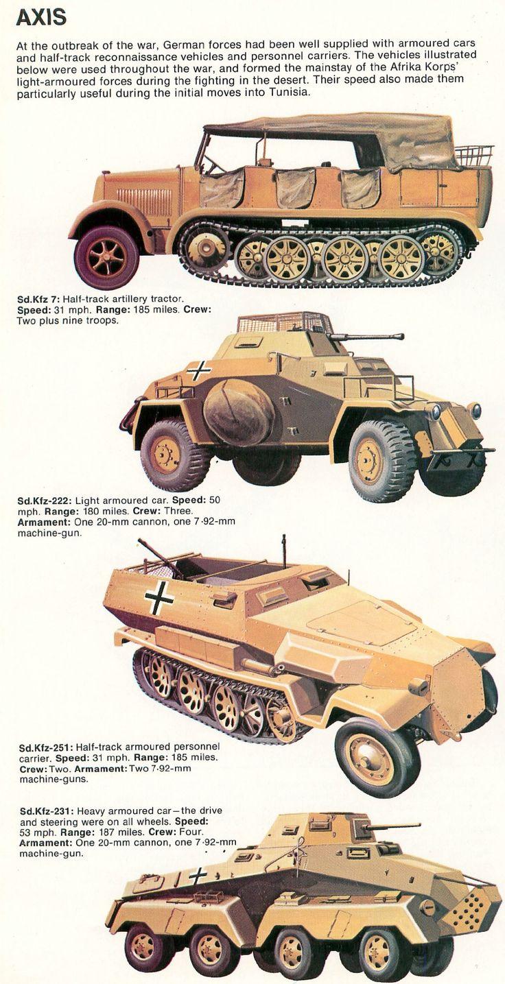 German World War  Armoured Cars