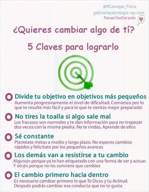 Marta Cañeque psico (@MCaneque_Psico) | Twitter