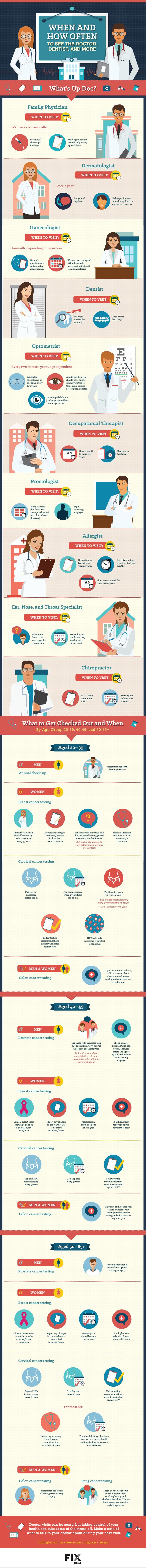 When and How Often to See the Doctor, Dentist, and More #infographic #Health