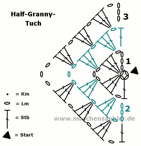 Crochet pattern half-granny cloth