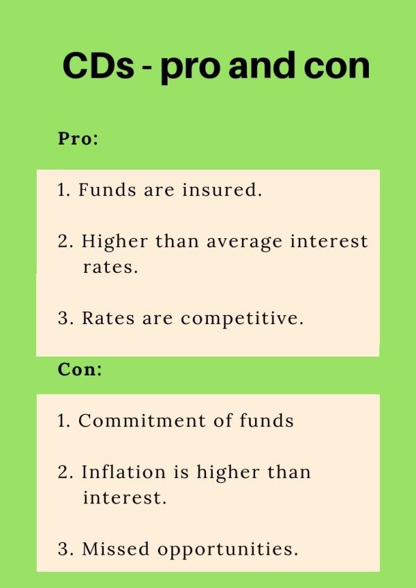 3 Advantages To Investing In Cds And 3 Disadvantages Investing
