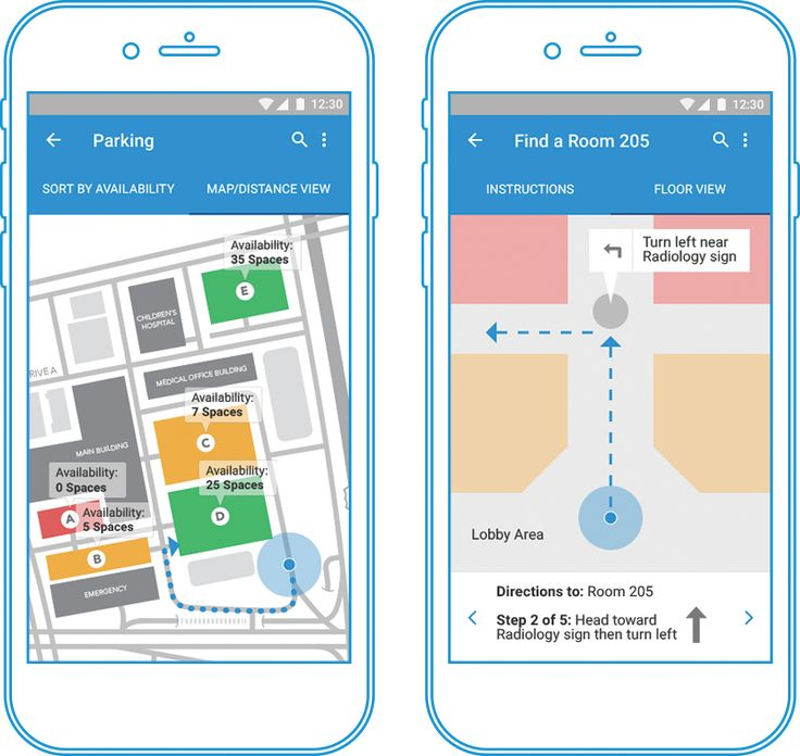 how to make indoor navigation app