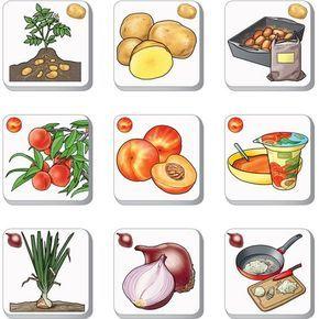 Pexetrio Poznáš ovocie a zeleninu? | edukacnehracky.sk