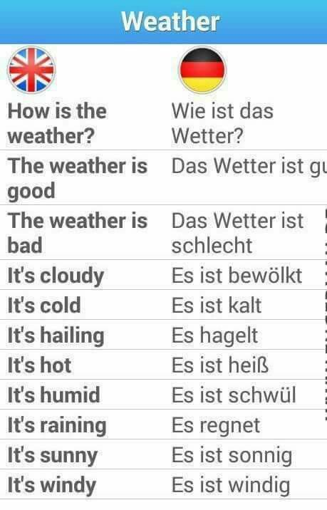 733 best Learn German images on Pinterest German language, Learn